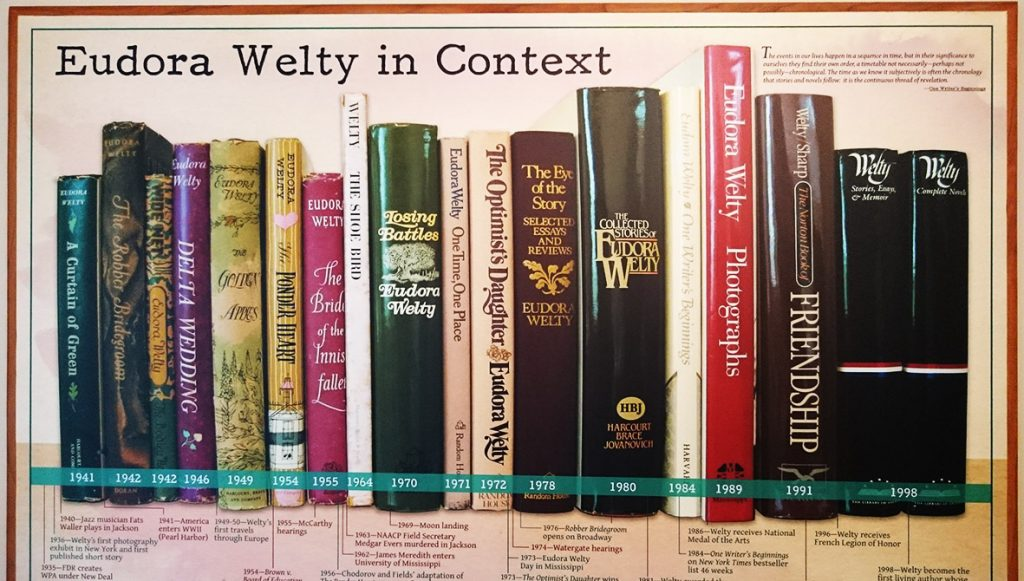 Display of Eudora Welty Books, image